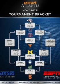 Battle 4 Atlantis Tournament